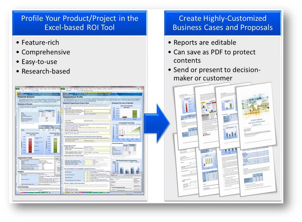 It project roi and business case toolkit it project roi and business case toolkit overview flashek Gallery