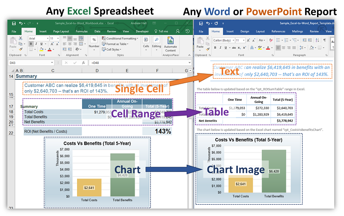 Excel to Word. Text, tables, and charts.