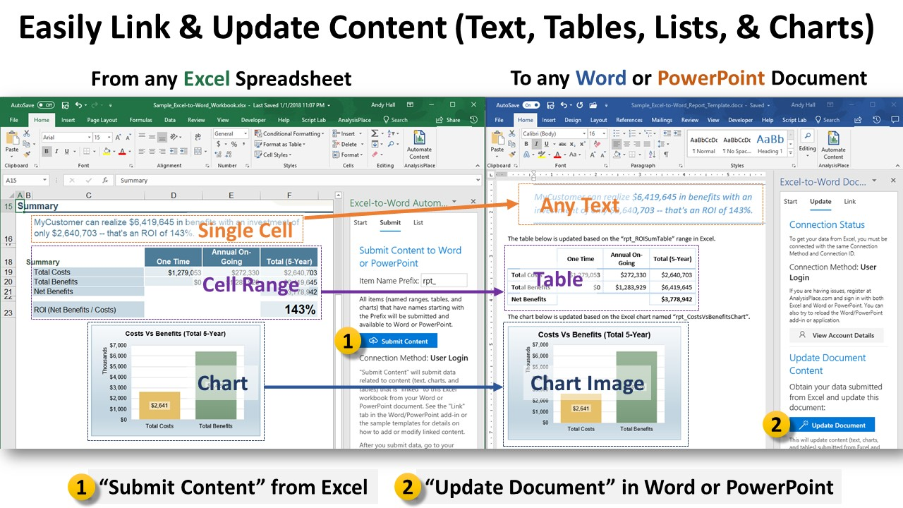 Excel to word document automation office add in what it does ccuart Images